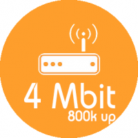 Monthly Package 4MB Down / 800KB UP